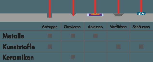 tabelle-komplett